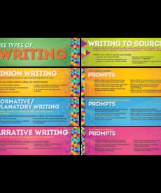 Three Types of Writing- Bulletin Board