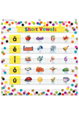 Confetti Pocket Chart