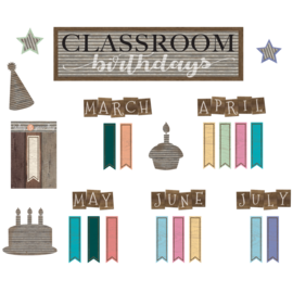 Home Sweet Classroom Birthday Mini Bulletin Board