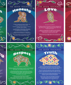 Seven Teachings(Beads)