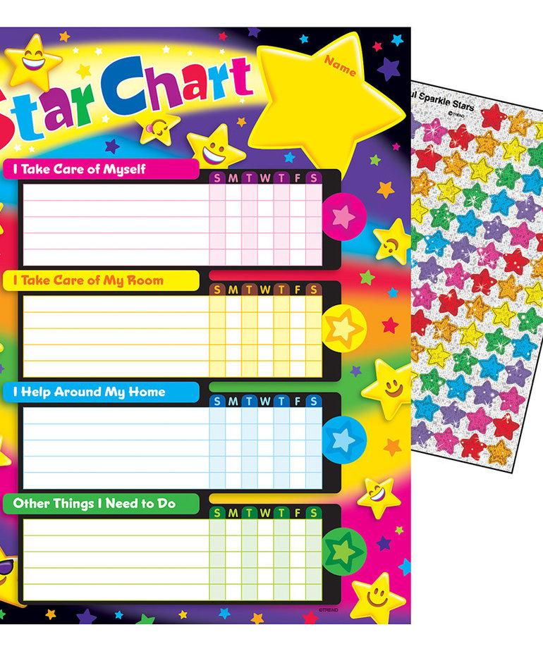 Emoji Stars Success Chart