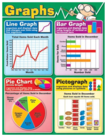 Graphs Chartlet