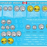 Smart Poly Learning Mat- Canadian Money