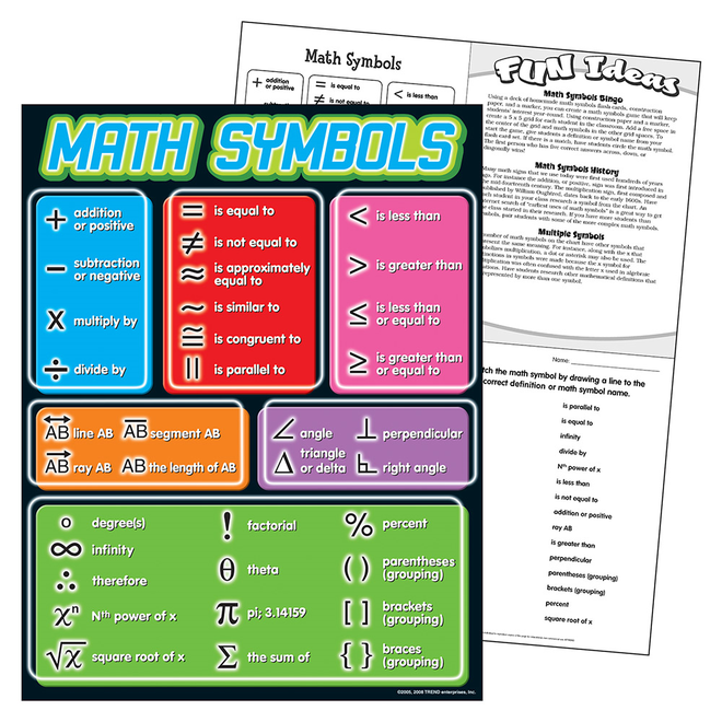 Math Symbols-Chart