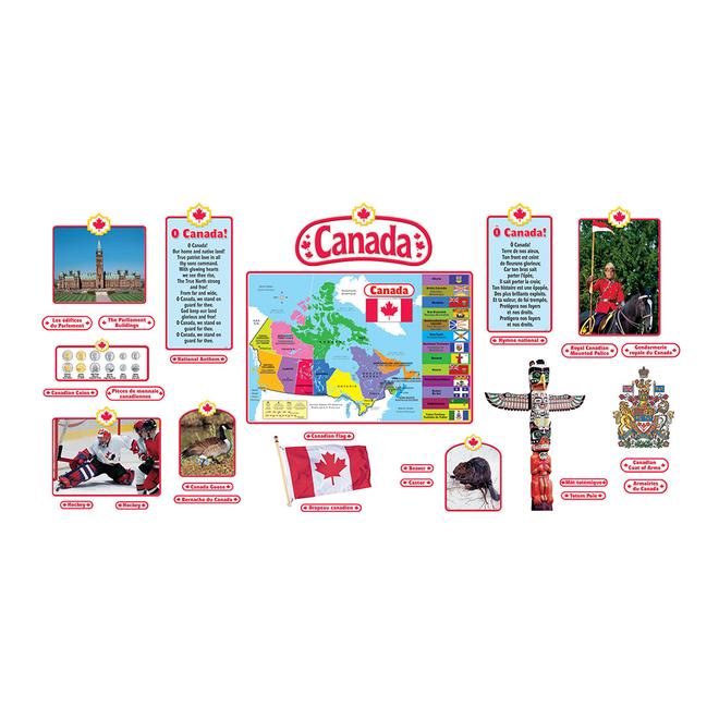 Canadian Symbols (EN/FR)