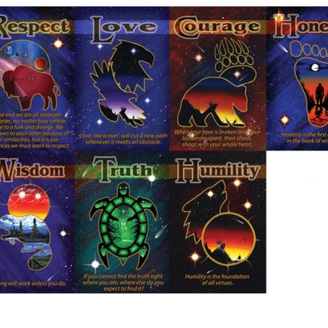 Seven Teachings- Spirit