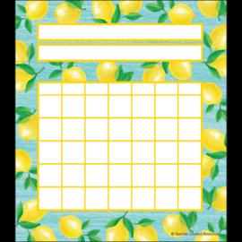 Lemon Zest Incentive Charts