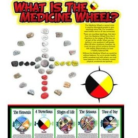 What is the Medicine Wheel? poster