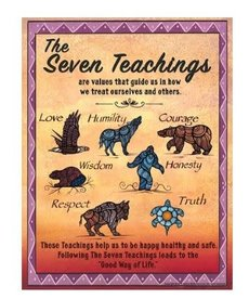 Seven Teachings Poster