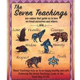 Seven Teachings Poster