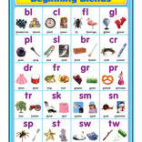 Beginning Blends Chartlet