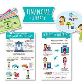 Financial Literacy for Kids Bulletin Board