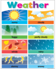 Colorful Weather Chart