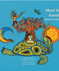 Meet Your Family