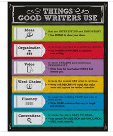 Things Good Writers Use Chartlet