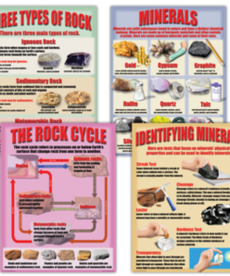 Geology:Rocks and Minerals Poster Set