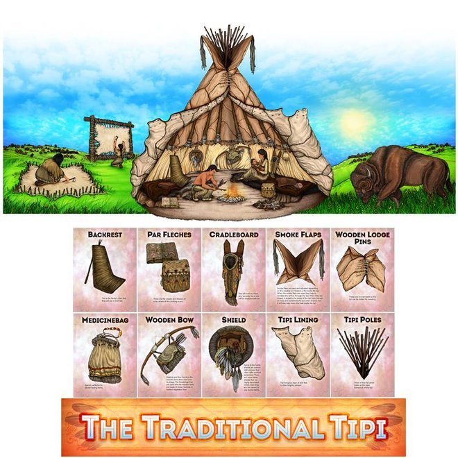 Tipi Bulletin Board Set
