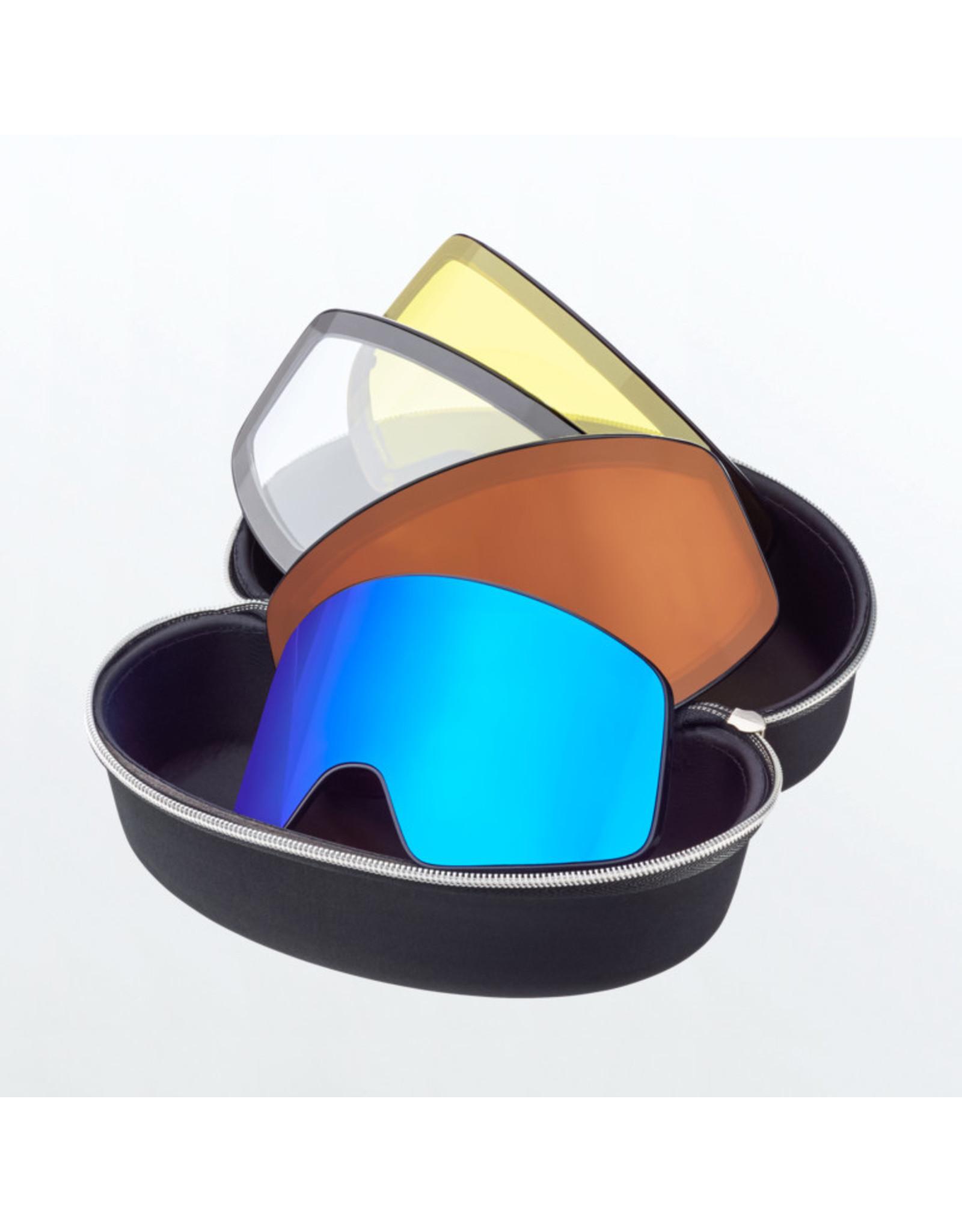 Head Head Horizon Lens Kit