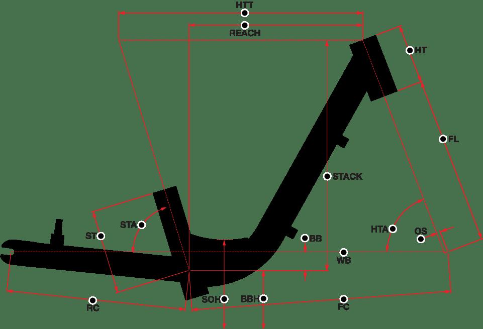 Runner Geo Chart