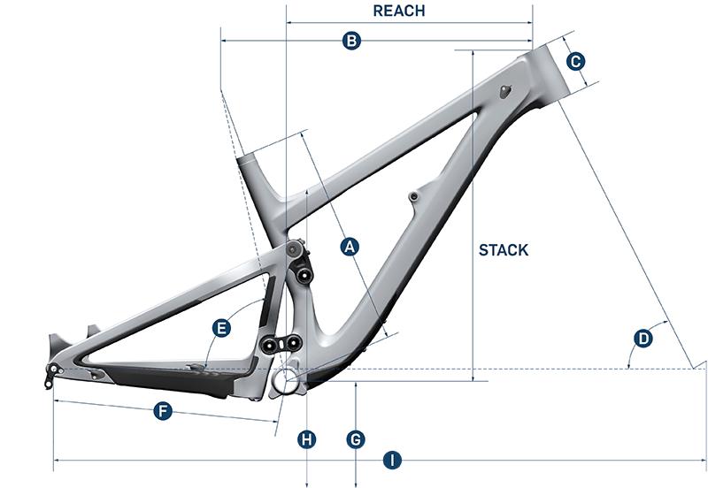 Firebird Bike Geo Chart