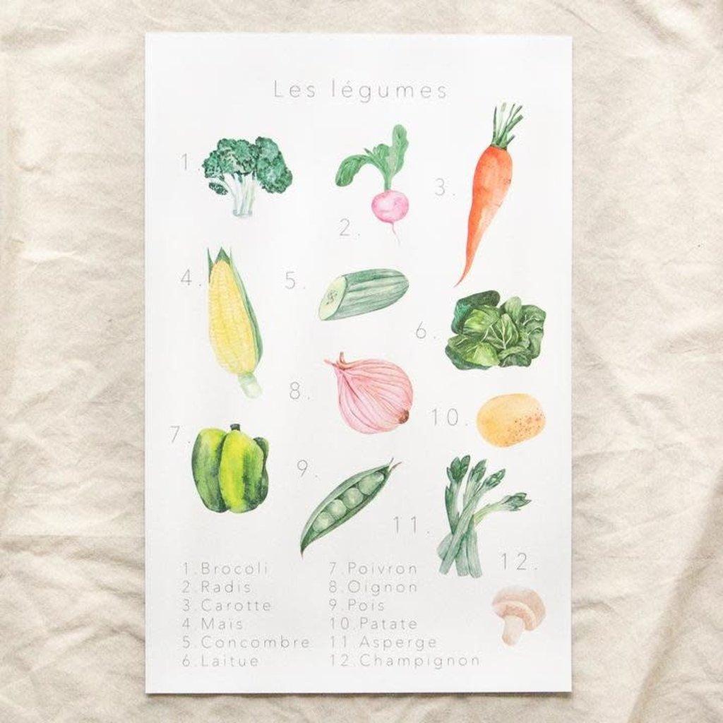 Pastel Affiche éducative & décorative - Légumes
