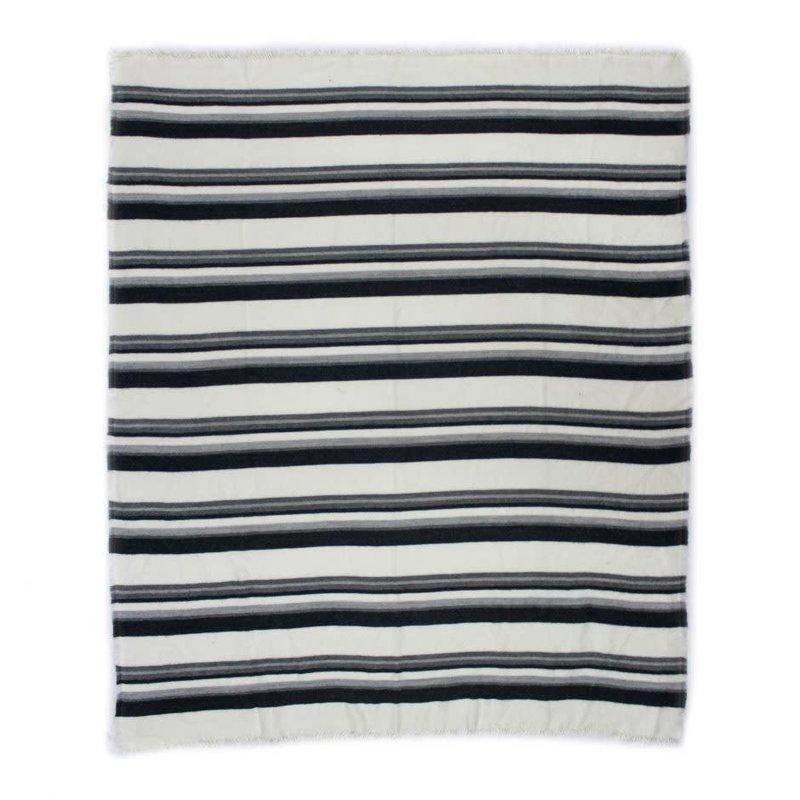 Moe's Home Collection Allfresco Throw Blue Stripes