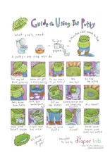 "Using Potty 8"" x10"" Guide"