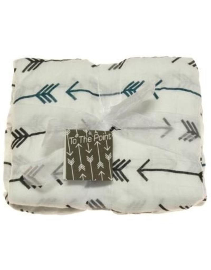 Bamboo Swaddling Blanket