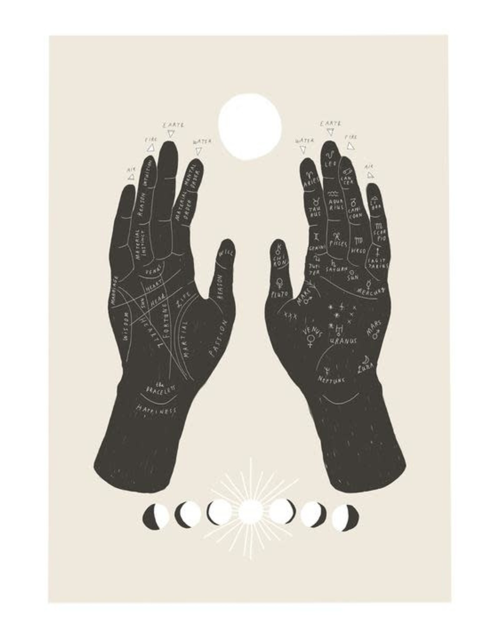 Baltic Club Palmistry Art Print - 8''x10''
