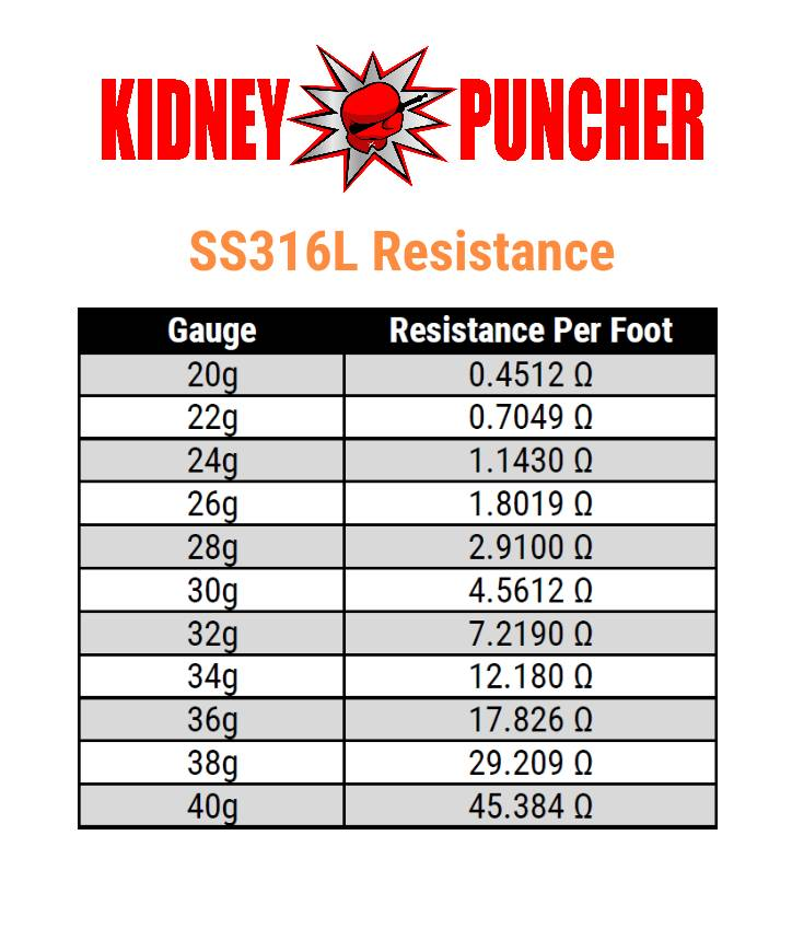 Kidney Puncher Kidney Puncher SS316L Wire 100ft