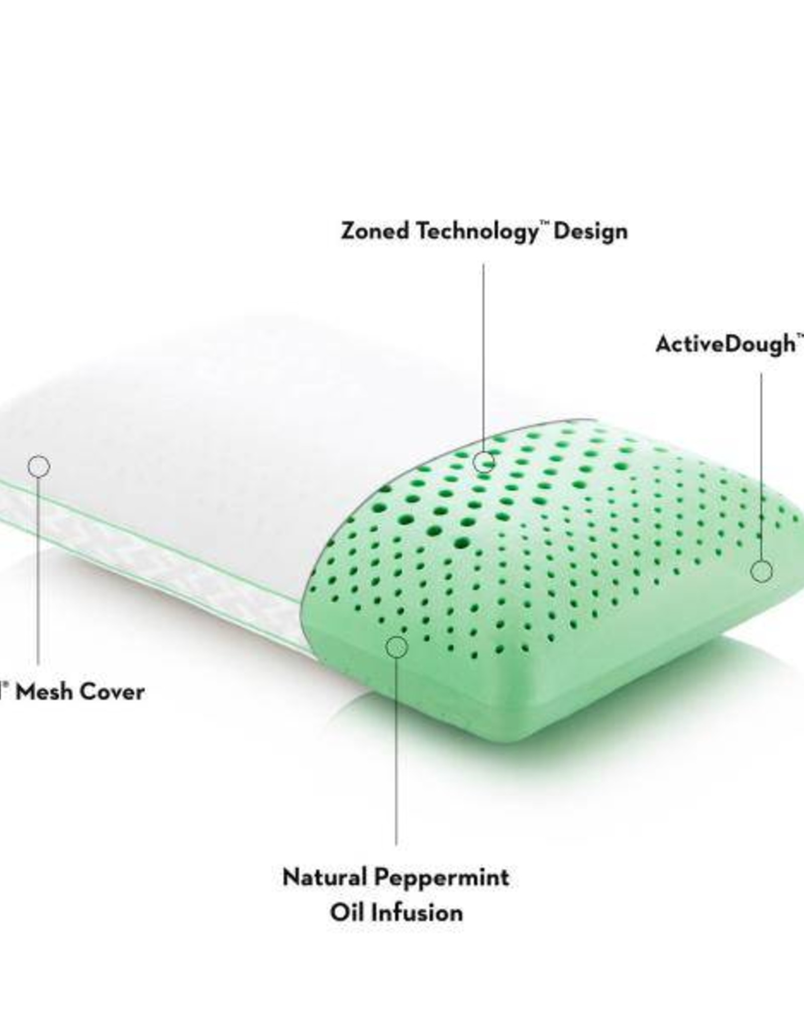 Malouf Z Zoned ActiveDough Peppermint Pillow w/ Aromatherapy Spray - Mid Loft