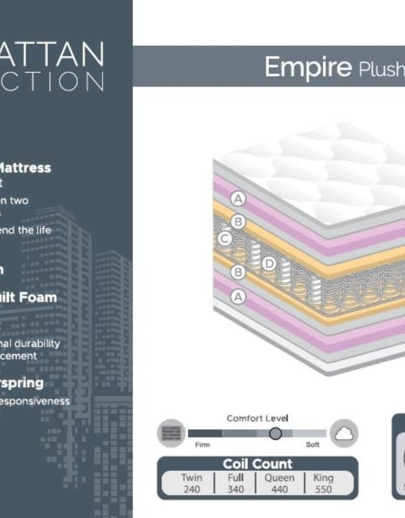 Corsicana 2005 Empire Double-sided Plush Mattress Set