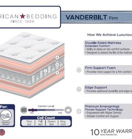 Corsicana Vanderbuilt EXTRA Firm Double-Sided Mattress Set w/ Steel Foundation