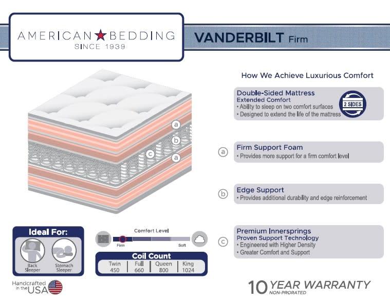 Vanderbuilt Extra Firm Double Sided Mattress Set W Steel