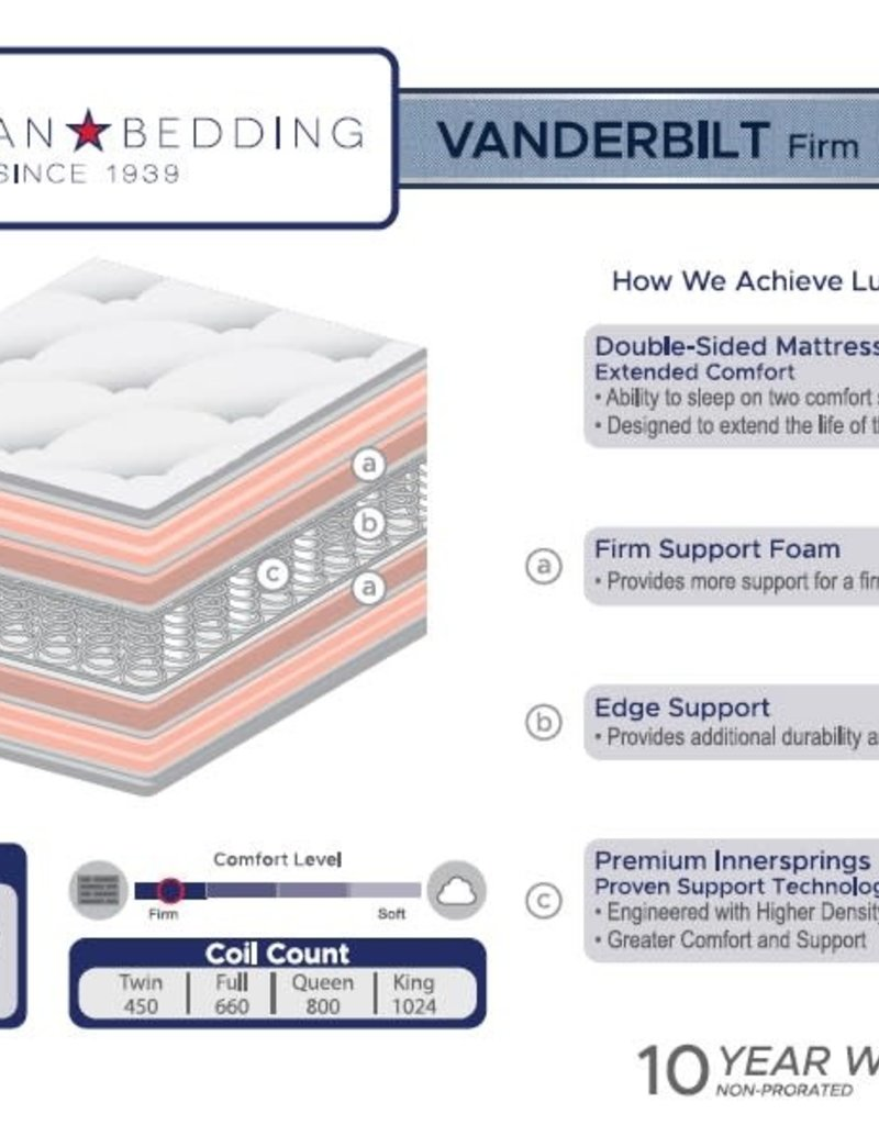 Corsicana Vanderbuilt Double-Sided EXTRA FIRM Mattress only