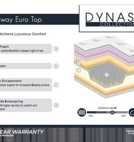 Corsicana A1 Carraway One-sided Eurotop Mattress Set