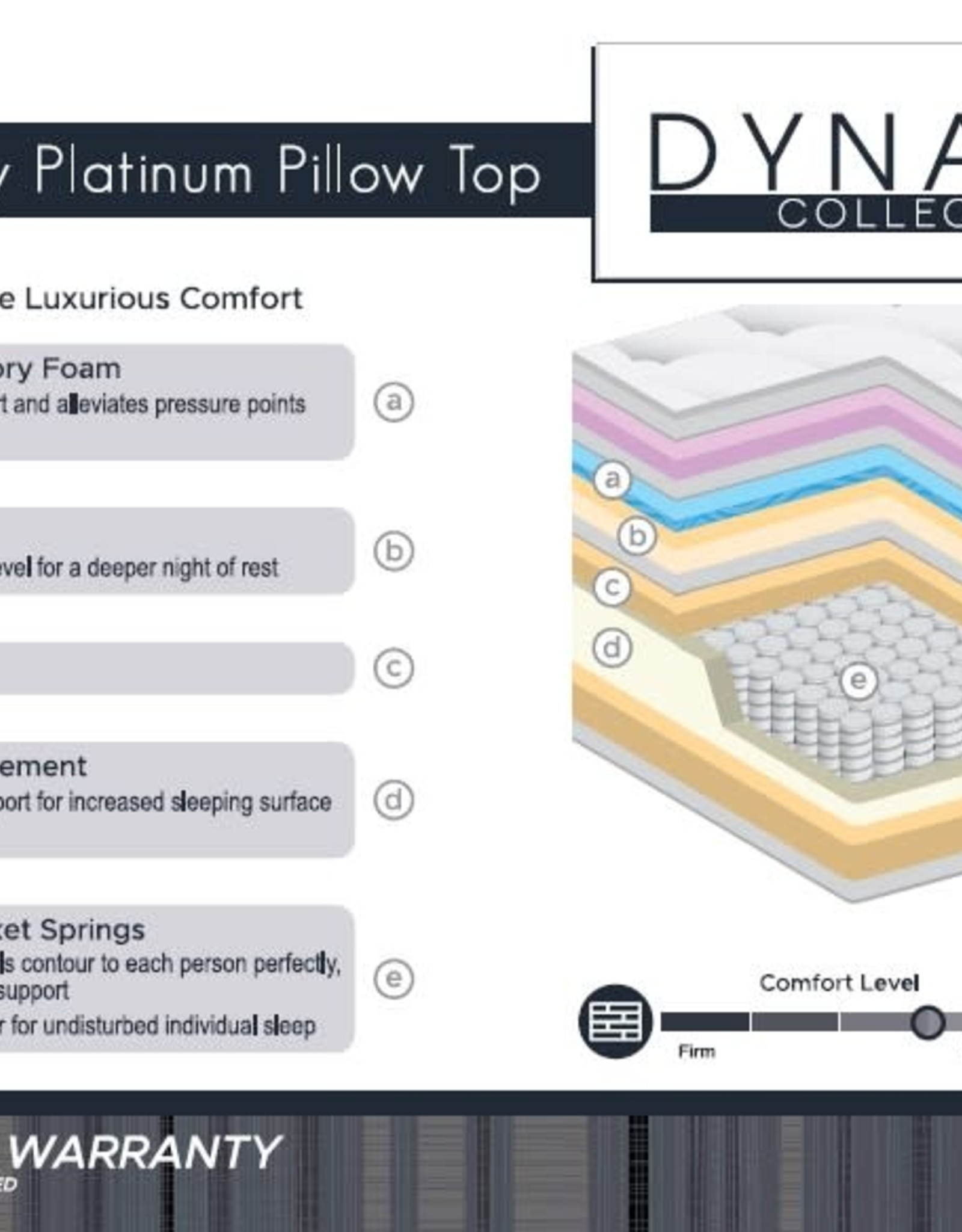 Corsicana C1 Carraway Platinum Pillowtop One-Sided Mattress only