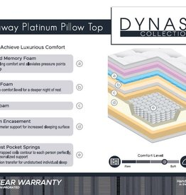 Corsicana C1 Carraway Platinum Pillowtop One-Sided Mattress only