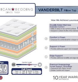 Corsicana Vanderbuilt Double-Sided PILLOWTOP Mattress only