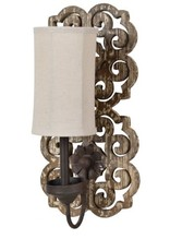 Crestview Fleming Wall Sconce