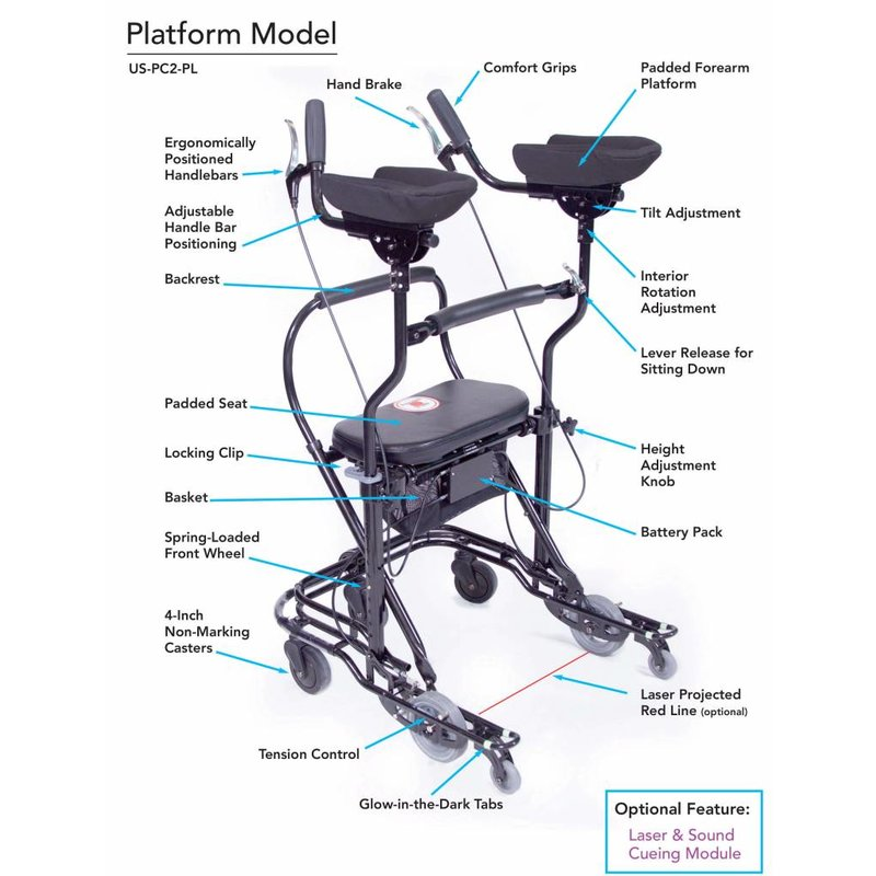 U-Step U-Step II Platform Model