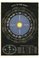 Cavallini Wrap Sheet Zodiac Chart
