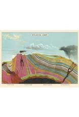 Cavallini Wrap Sheet Geological Chart
