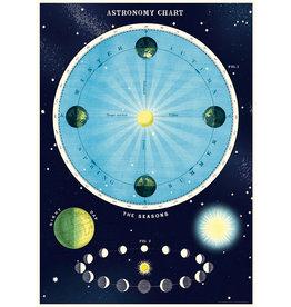 Cavallini Wrap Sheet Astronomy Chart