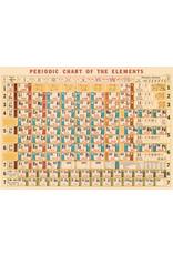 Cavallini Wrap Sheet Periodic Chart