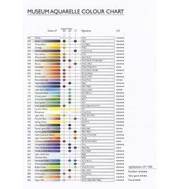 Museum Aquarelle Artist Museum Pencil Light Blue