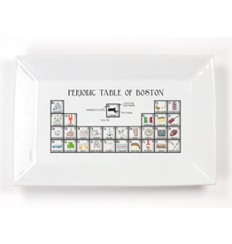 Dishique Boston Periodic Table Tray