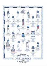 Casey Circle Historic Lighthouses of Cape Cod Print by Casey Circle