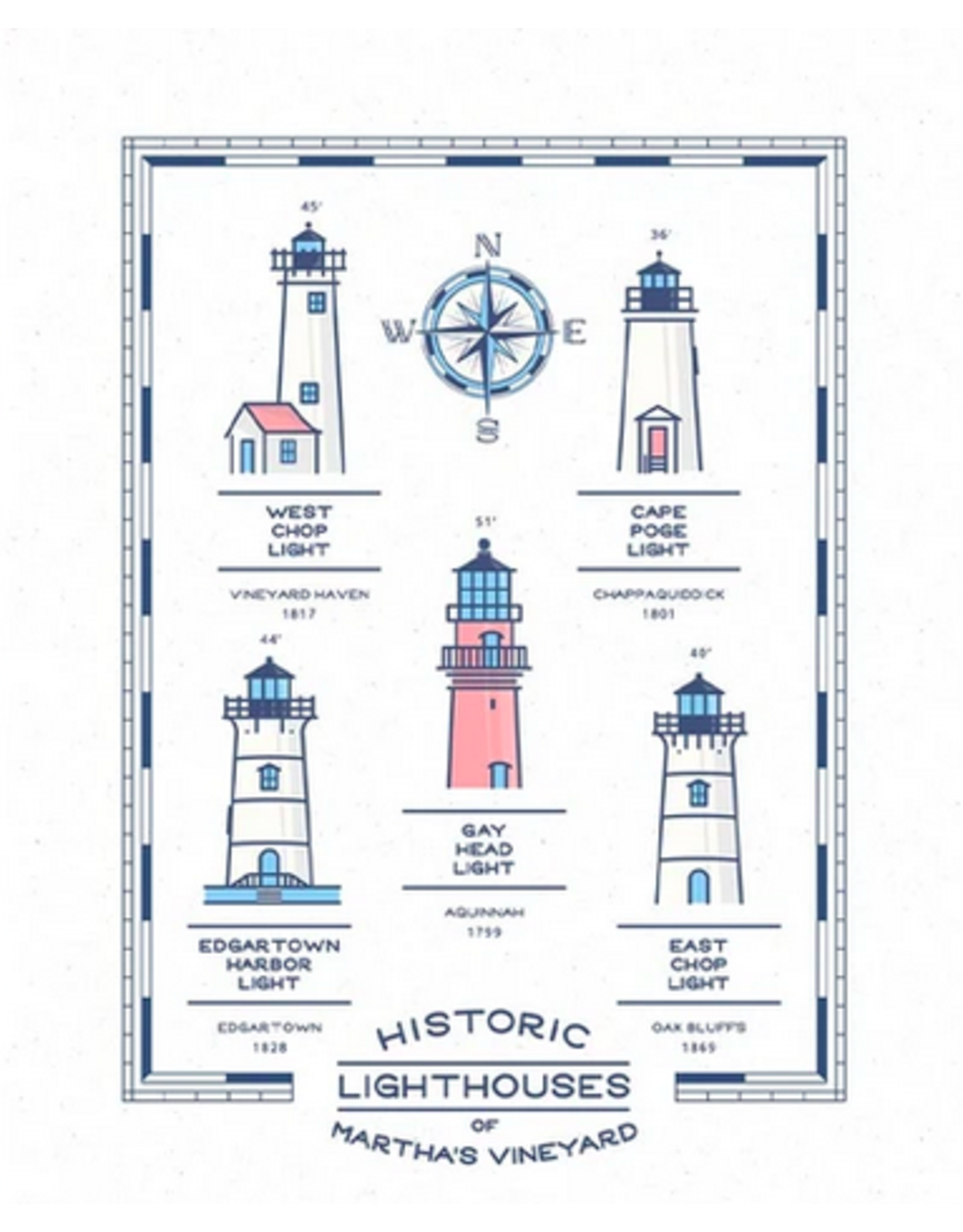 Casey Circle Historic Lighthouses of Martha's Vineyard Print by Casey Circle
