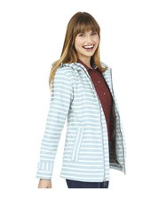 Aqua Striped Rain Jacket